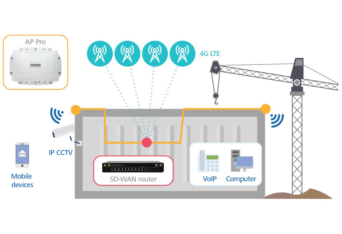 ap-pro-application-construction-site-connectivity-l