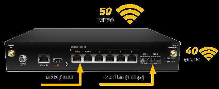 Balance-310 5G