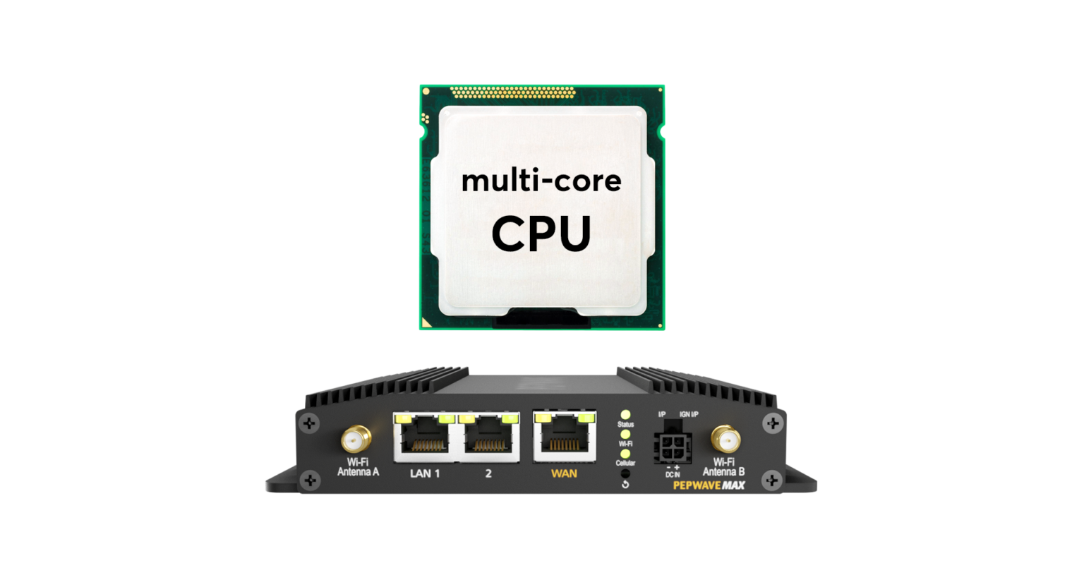 Multi-Core-CPU